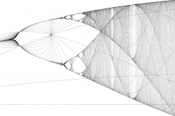 Logistic map, the first few iterations