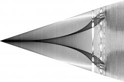 Kettősinga_nf02_RK4_dt=1.5E-4, ps=5, 46óra-per-GHz_ShU