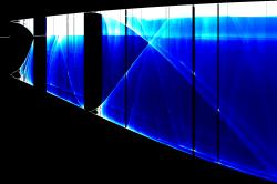 Delayed, geometric averaged logistic map