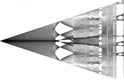 Kettïsinga_nf03_RK4_dt=1.9E-4, ps=6, 12óra-per-GHz_ShU.png