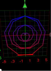 doublecone spiral
