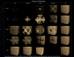 my periodic table of fractals