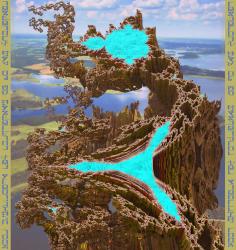 Way of Mandelbrot